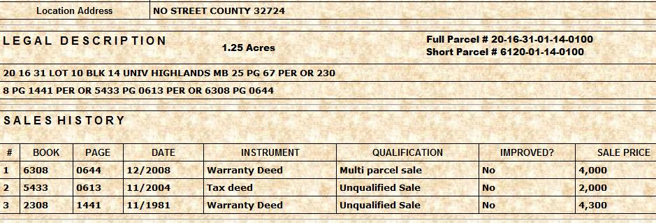 DeLand Florida Land for sale