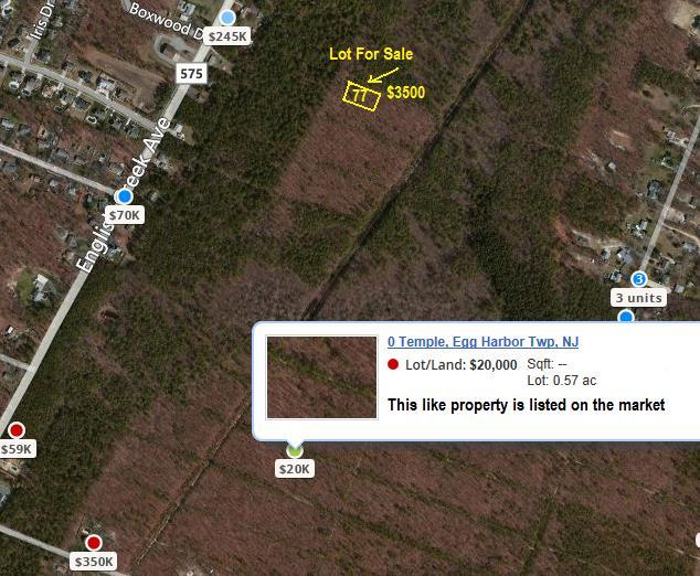 Egg Harbor Township Land Lot acre for sale